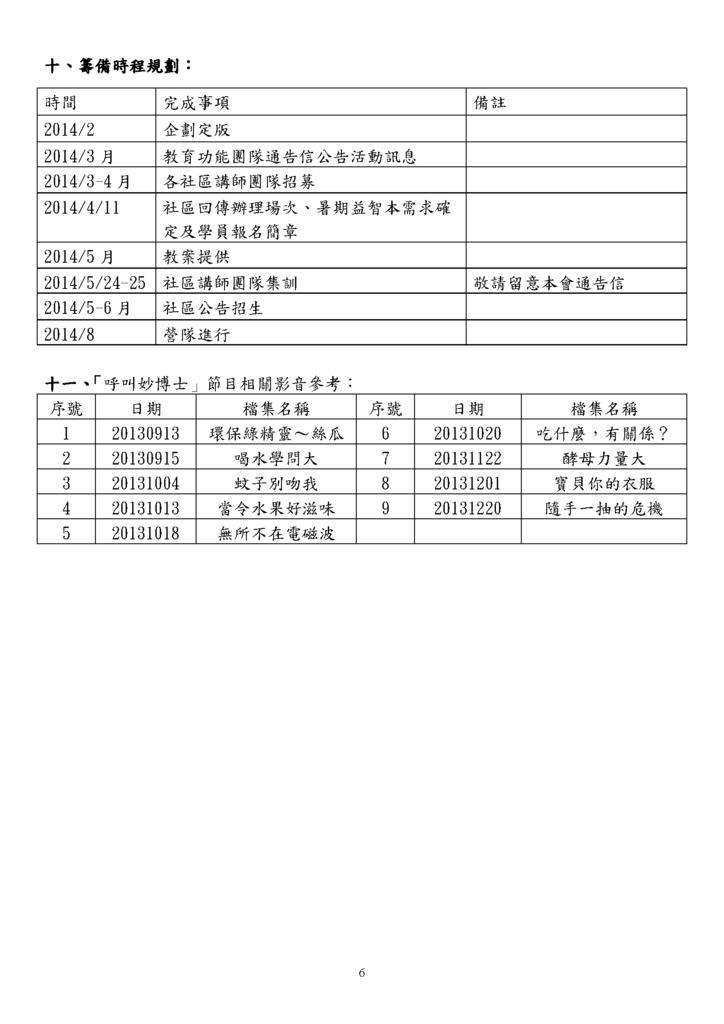2014呼叫妙博士:科學體驗營企畫書〈國中版〉(1)_頁面_6.png