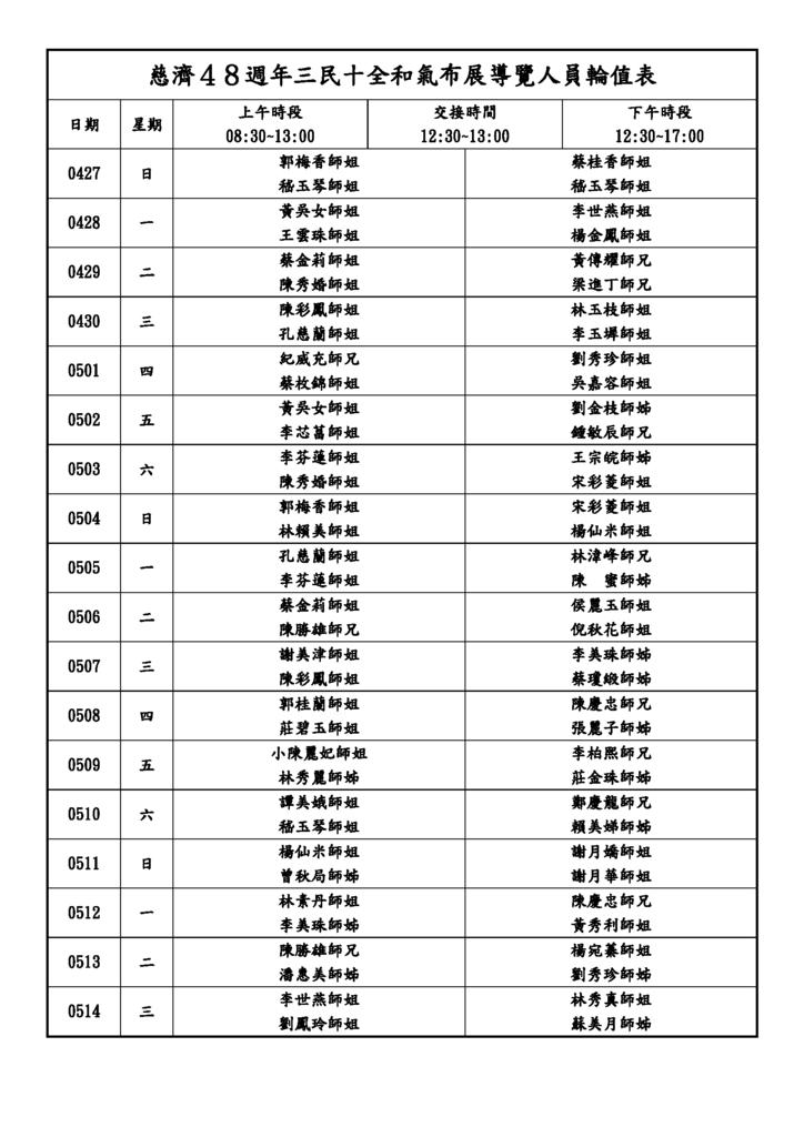 慈濟48週年三民十全和氣布展導覽人員輪值表(0505)_頁面_1.png