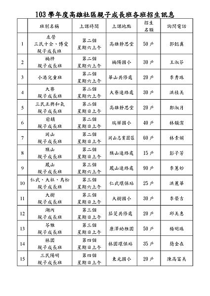 103學年度親子班聯合招生簡章_頁面_2.png