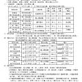 103學年度慈少班聯合招生簡章.png