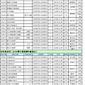 1024-招生簡章_頁面_3.png