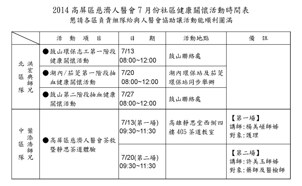 2014高屏區慈濟人醫會7月份社區健康關懷活動時間表.png
