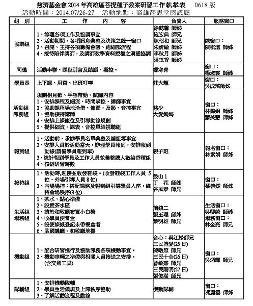 2014菩提種子觀摩研討會執掌表_頁面_1.png