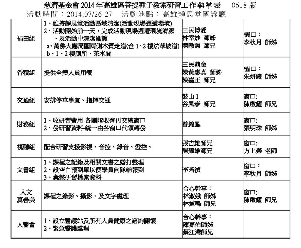 2014菩提種子觀摩研討會執掌表_頁面_2.png