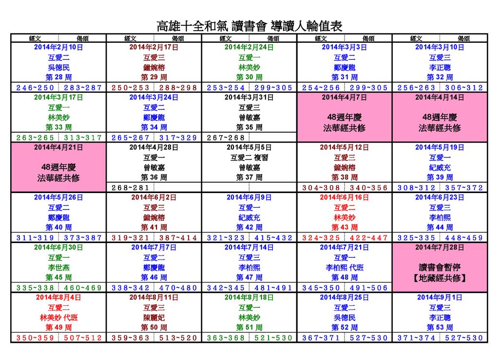 20140721讀書會導讀人.png
