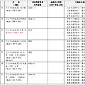 2014年8月~2015年3月月佛遺教經及三十七助道品讀書會0701(法繹)_頁面_6.png