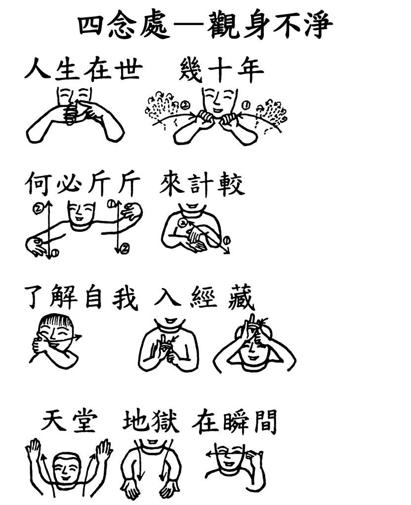 01 手語妙音提示圖 四念處 觀身不淨_頁面_1.png
