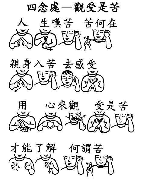 02 手語印記提示圖 四念處 觀受是苦_頁面_1.png