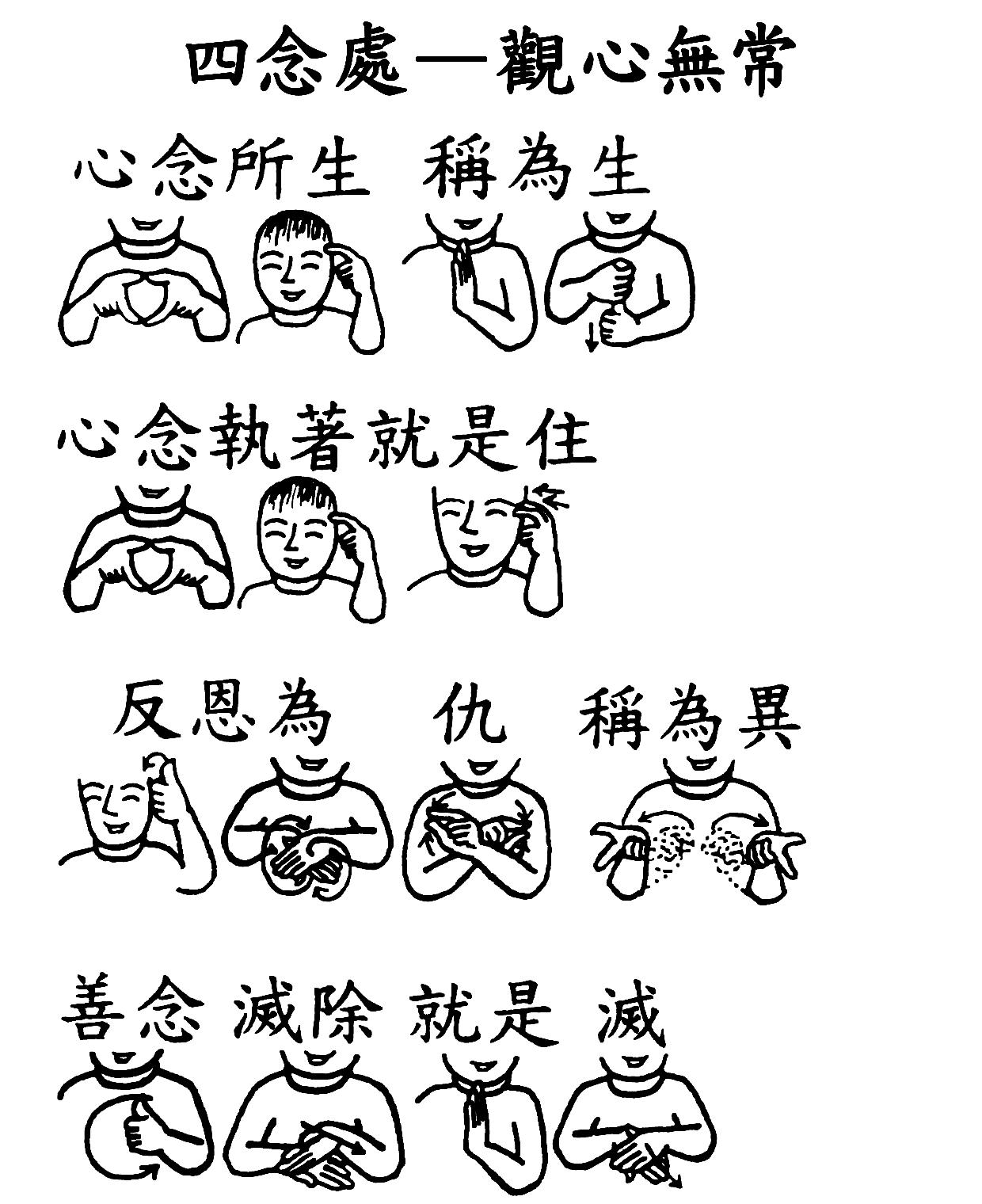 03 手語印記提示圖 四念處 觀心無常_頁面_1.png
