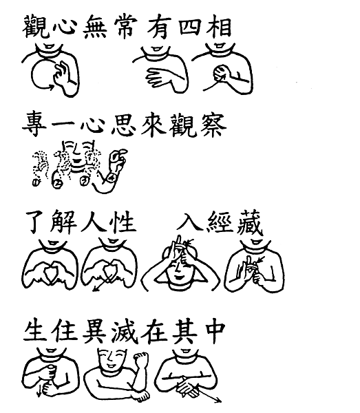 03 手語妙音提示圖 四念處 觀心無常_頁面_2.png