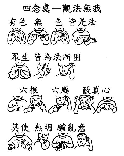 04 手語印記提示圖 四念處 觀法無我_頁面_1.png