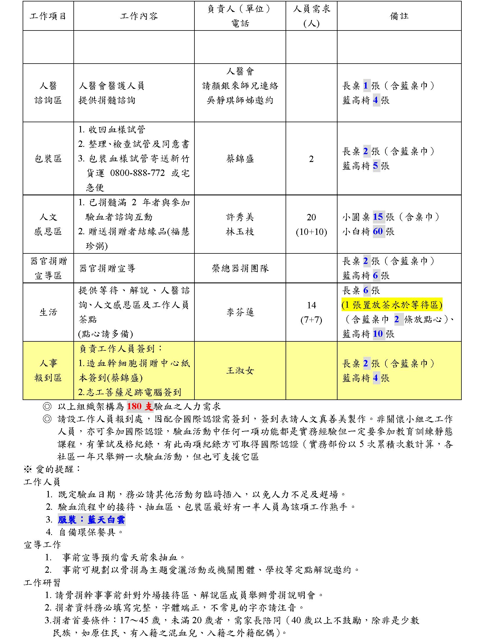 2014造血幹細胞捐贈驗血活動注意事項_頁面_3.png
