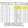 2014歲祝法海區和氣人數男女分算預估_頁面_4.png