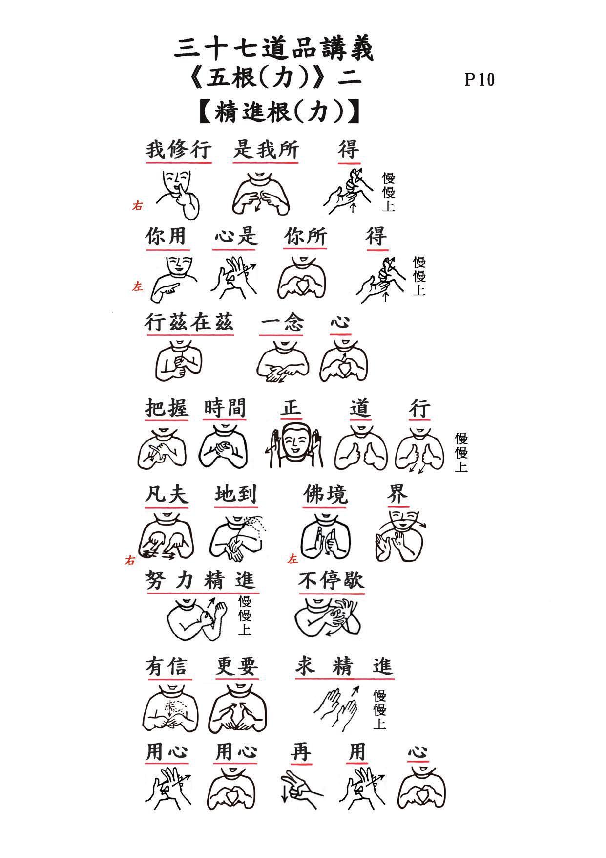 2014三十七助道品五根五力_頁面_2.png