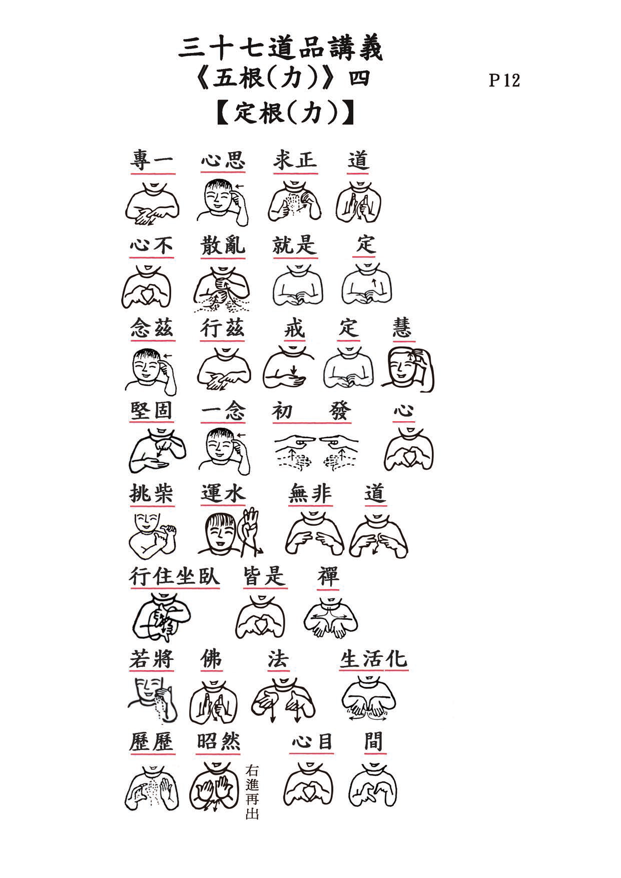 2014三十七助道品五根五力_頁面_4.png