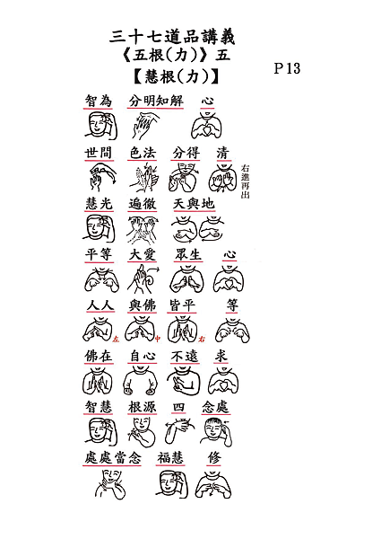 2014三十七助道品五根五力_頁面_5.png