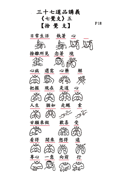 2014三十七助道品七覺支_頁面_5.png