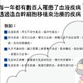 認識造血幹細胞_頁面_04.png
