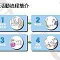 造血幹細胞捐贈流程_頁面_06.png