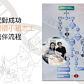 造血幹細胞捐贈流程_頁面_19.png