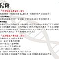 造血幹細胞捐贈流程_頁面_27.png
