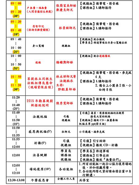 20141102精進日簡易流程(第四版)_頁面_2.png