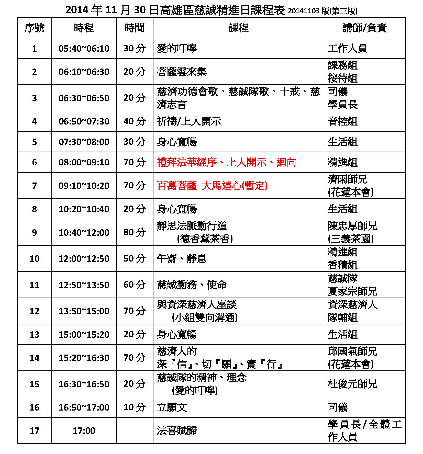 2014年11月30日高雄區慈誠幹部精進日課程表1103(第三版).png