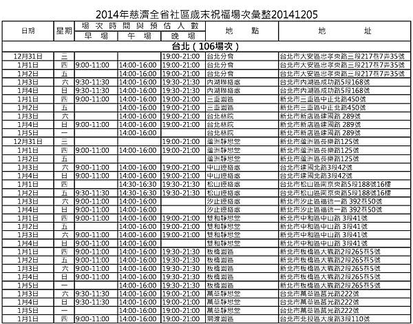 2014年慈濟全省社區歲末祝福場次彙整20141205_頁面_1.png