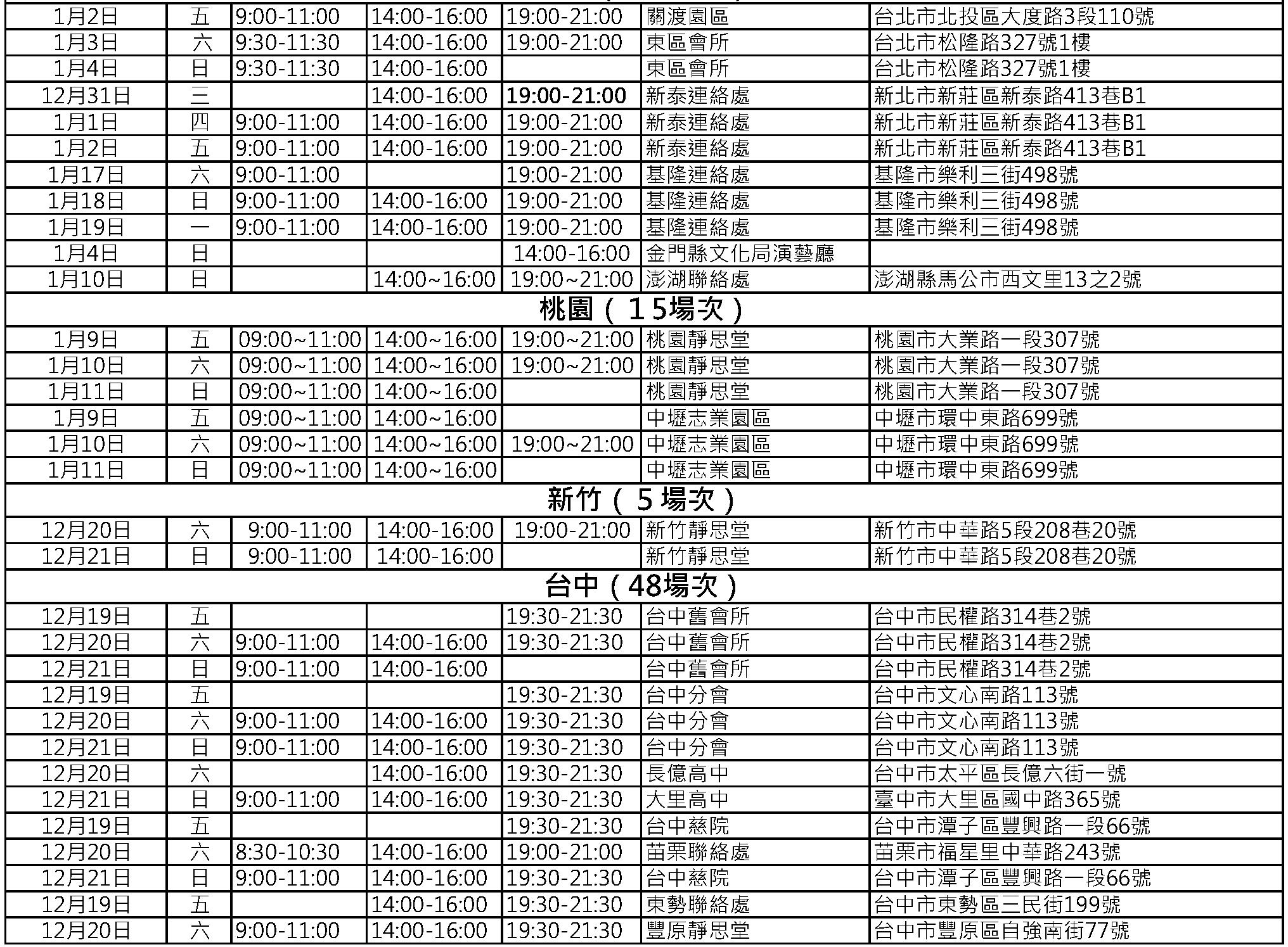 2014年慈濟全省社區歲末祝福場次彙整20141205_頁面_2.png