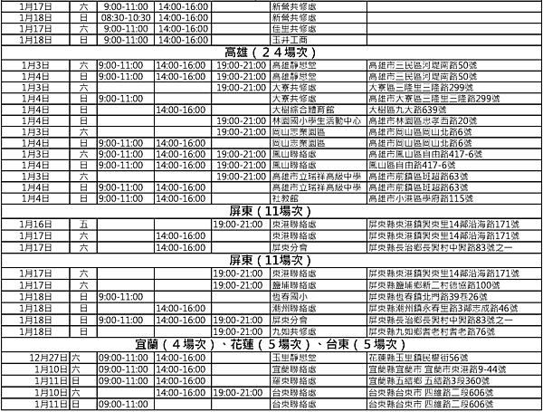 2014年慈濟全省社區歲末祝福場次彙整20141205_頁面_4.png