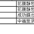 2014年慈濟全省社區歲末祝福場次彙整20141205_頁面_5.png