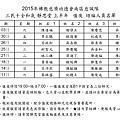 2015-上半年三民十全和氣靜思堂值夜人員名單.png