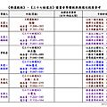 《佛遺教經》、《三十七助道品》讀書會導讀經典與週次段落參考20141222_頁面_6.png