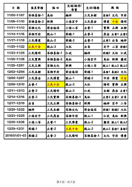 2015全年期高雄靜思堂志工勤務輪值表20141107_頁面_5.png