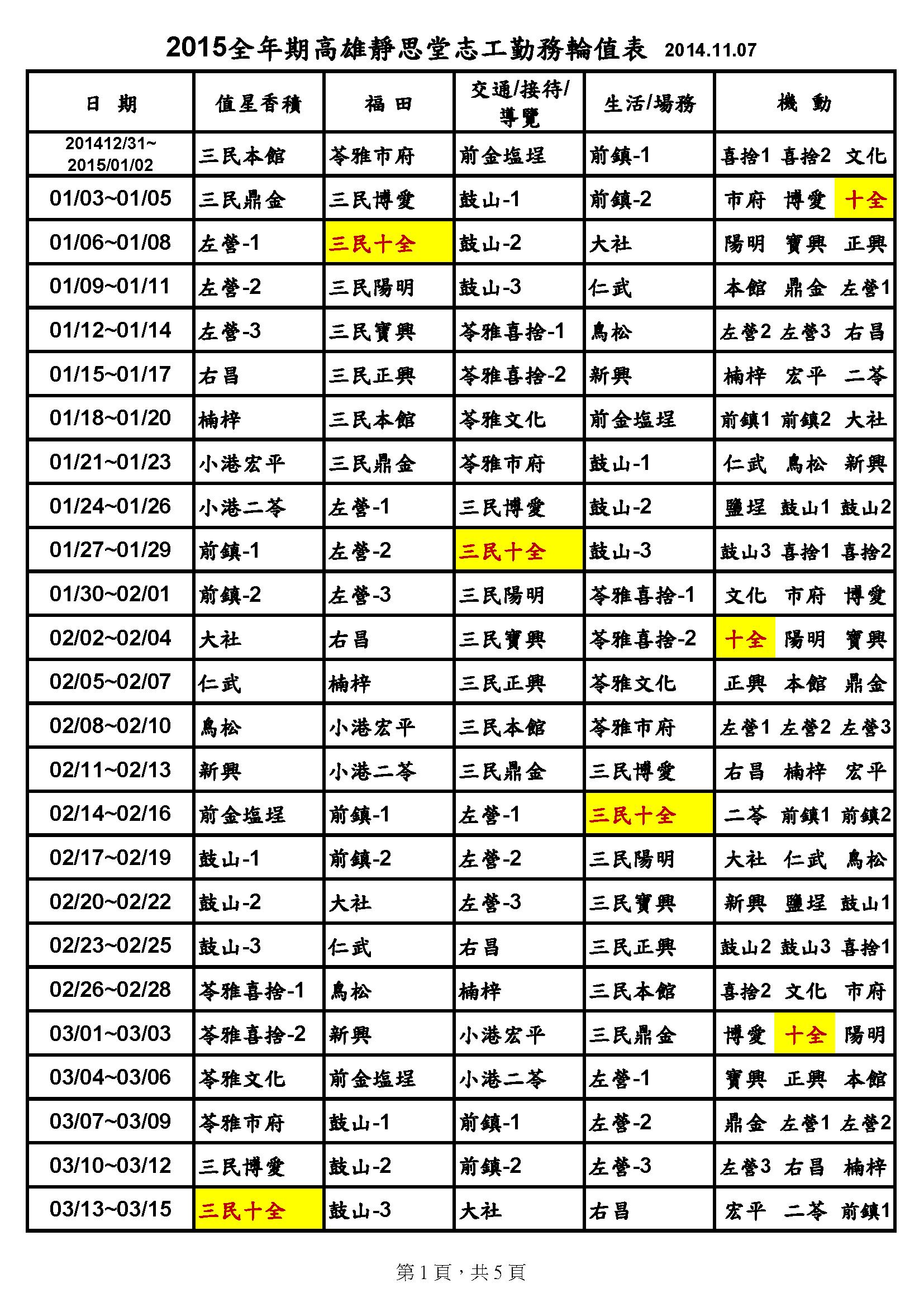 2015全年期高雄靜思堂志工勤務輪值表20141107_頁面_1.png