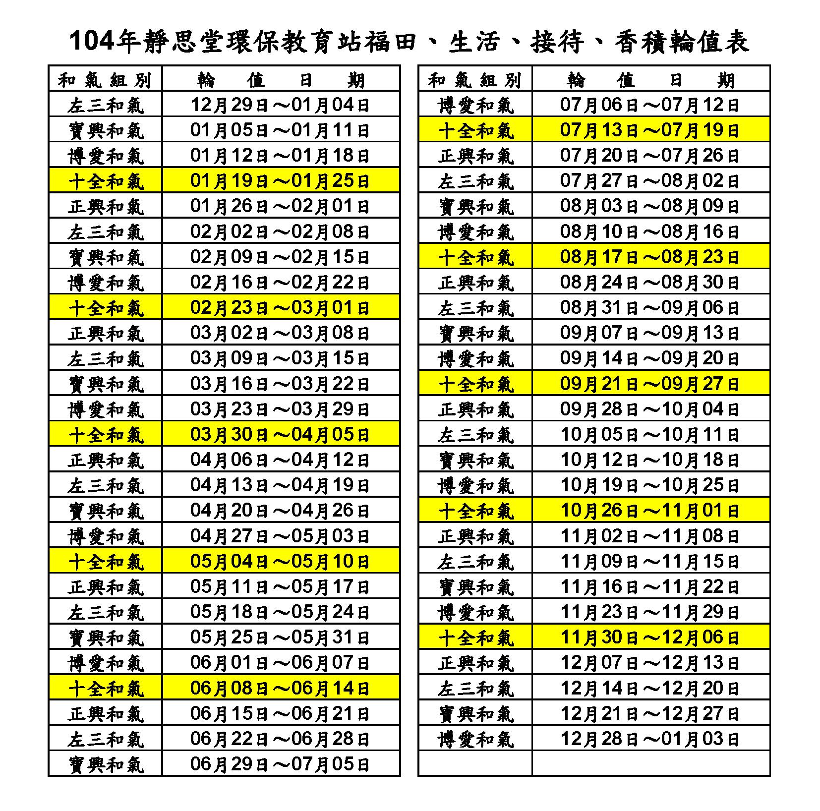 104年靜思堂環保教育站福田、生活、接待、香積輪值表.png