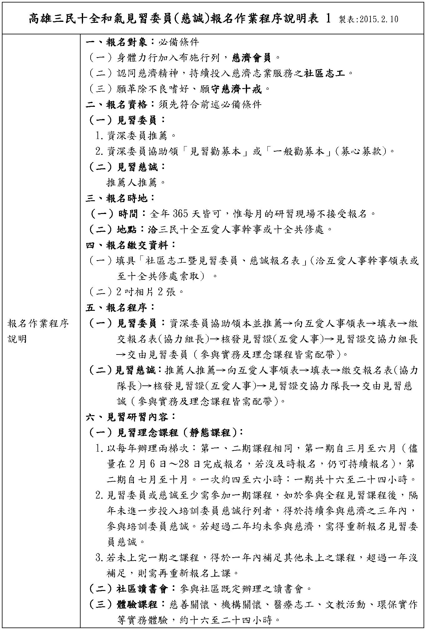 三民十全和氣見習委員程序說明表及流程_頁面_1.png
