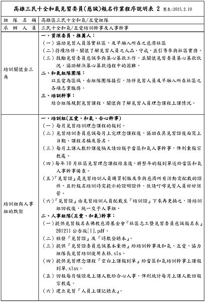 三民十全和氣見習委員程序說明表及流程_頁面_2.png