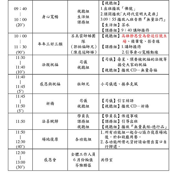 20150412精進日簡易流程-0319_頁面_2.png