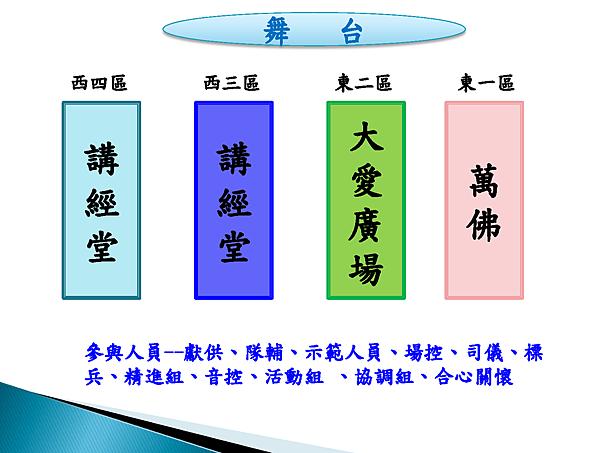 2015高雄靜思堂浴佛-0509總彩排入座圖_頁面_2.png