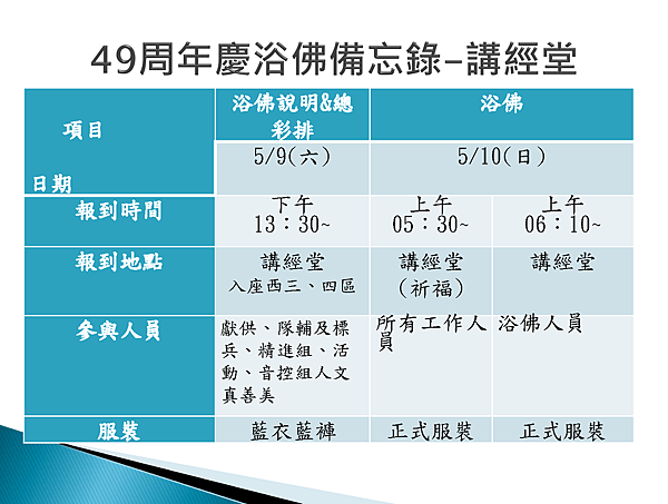 2015高雄靜思堂浴佛-各場地備忘錄-0426_頁面_05.png