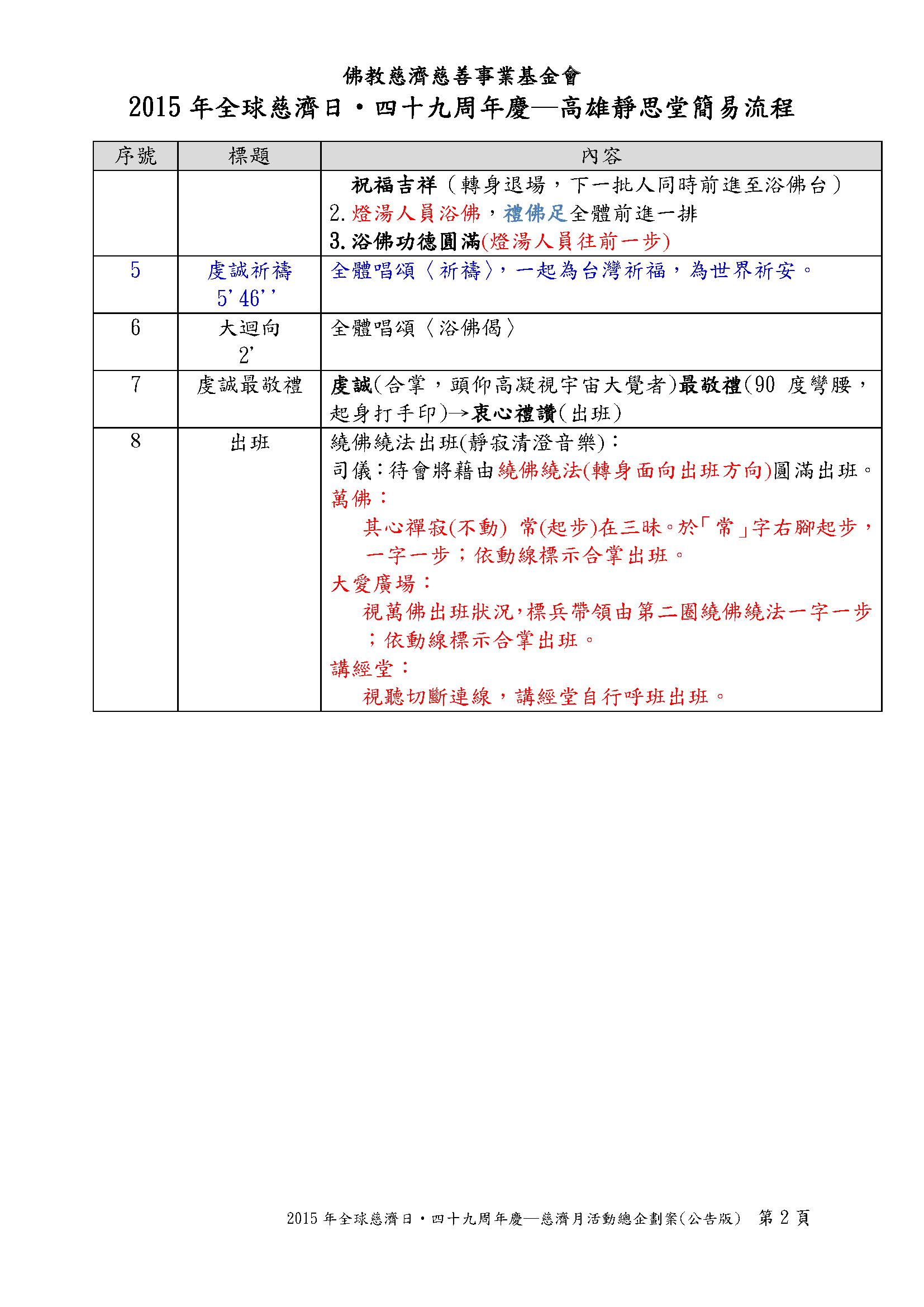 2015高雄靜思堂浴佛-簡易流程-0503_頁面_2.png