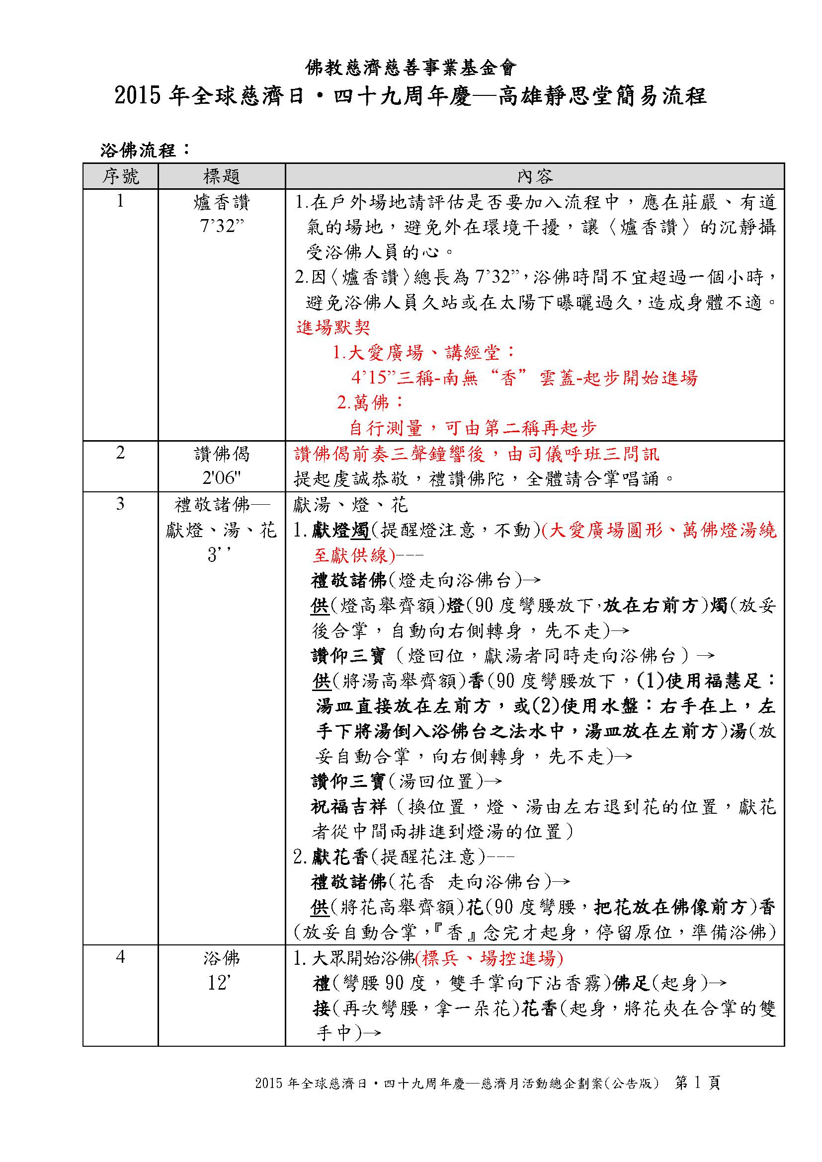 2015高雄靜思堂浴佛-簡易流程-0503_頁面_1.png