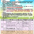 103.4學期暑期兒童營隊_頁面_1.png