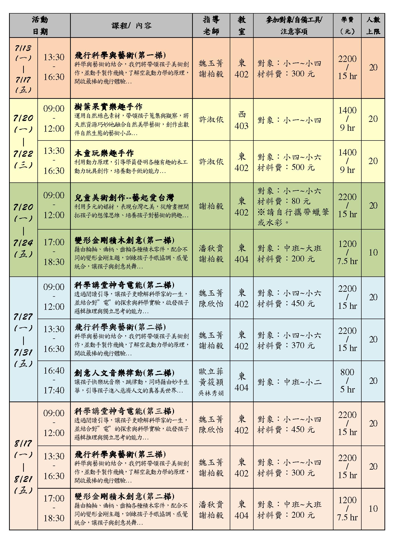 103.4學期暑期兒童營隊_頁面_2.png