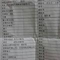20151112~達仁鄉第一梯義診_7130.jpg