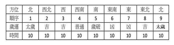 2020 開運納吉-3.jpg