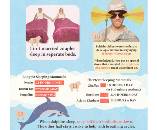 16-things-you-didnt-know-about-sleep-201010-5.jpg