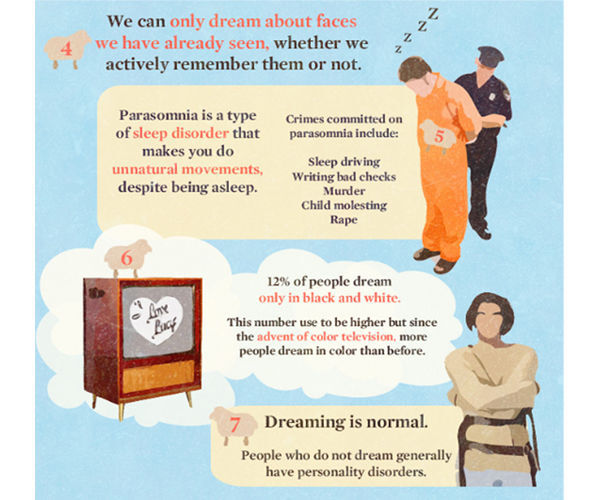 16-things-you-didnt-know-about-sleep-201010-3.jpg