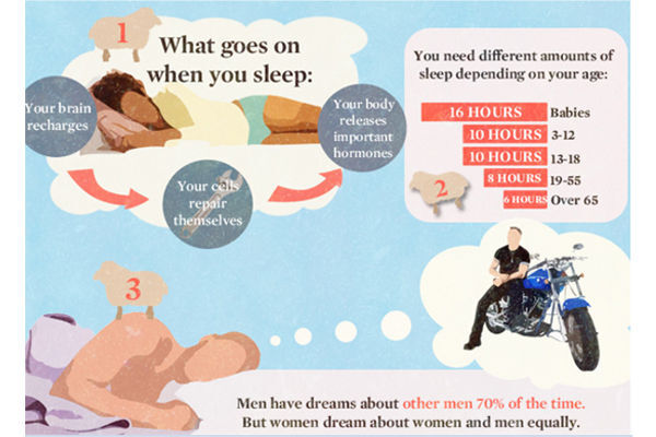 16-things-you-didnt-know-about-sleep-201010-2.jpg